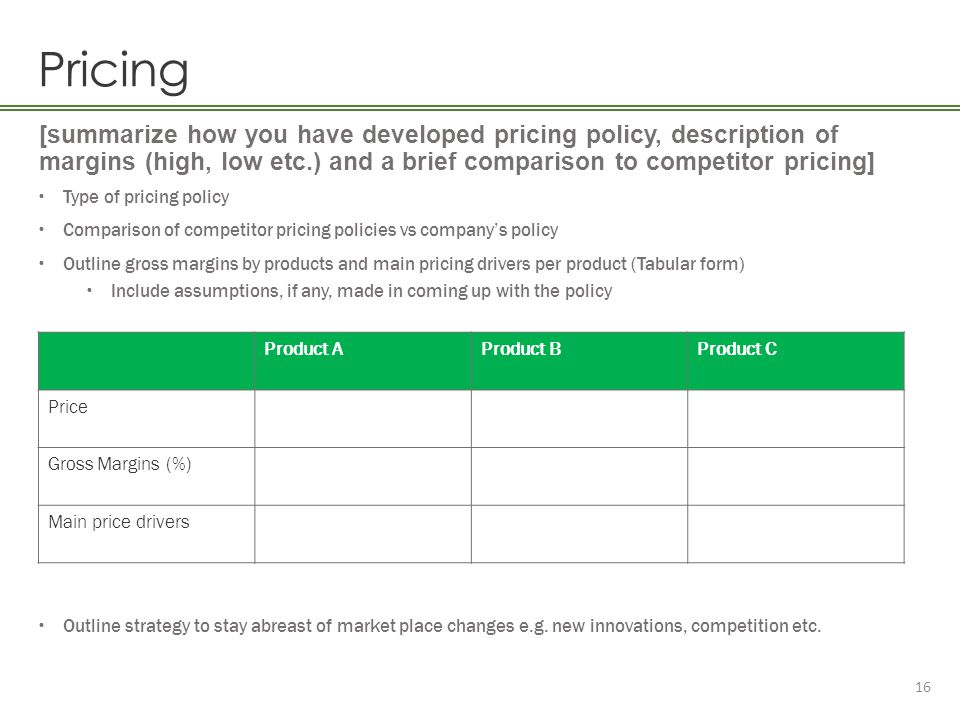 Pricing [summarize how you have developed pricing policy, description of margins (high, low etc.) and a brief comparison to competitor pricing]
